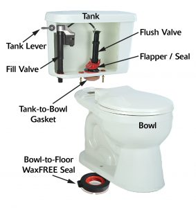 Leaky Toilet - DIY Home Maintenance